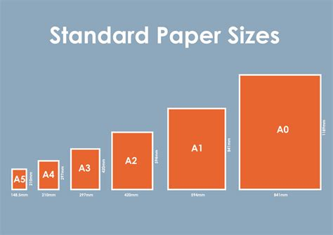 13 Best Photos of A4 Printer Size  Standard Paper Sizes