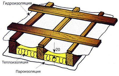isoler plafond contre le bruit estimation de travaux 224 haute savoie soci 233 t 233 bnds