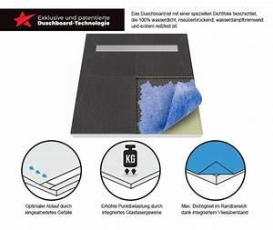 Duschboard Mit Integrierter Ablaufrinne : duschelement duschrinne duschtasse duschboard bodengleiche ~ Sanjose-hotels-ca.com Haus und Dekorationen