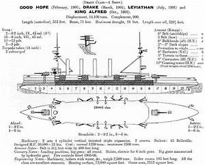 Drake Class Armoured Cruisers  1901