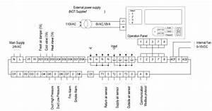 Sci Usa  Ahu Controller Wiring Diagram