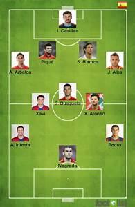 Equipe Foot Espagne Liste : equipe type espagne par maxou69 footalist ~ Medecine-chirurgie-esthetiques.com Avis de Voitures