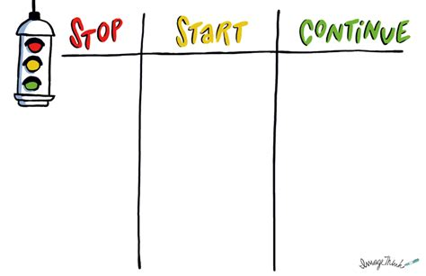 start stop continue template top diagramming techniques for more efficient meetings innovation management