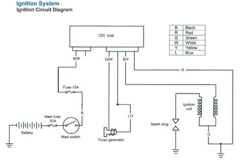 Max Atv Wiring Diagram by New On Forum Problem With Ds250 Can Am Atv Forum