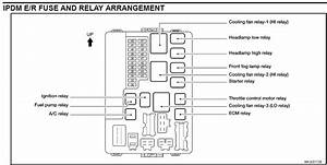 1996 Nissan Altima Gxe Fuse Box Diagram