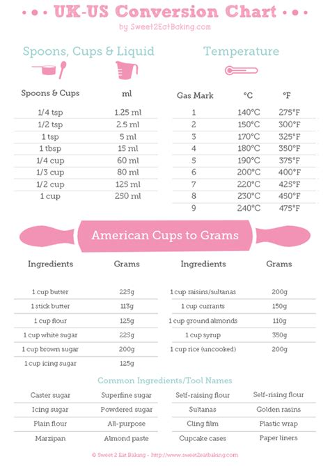 convert 75ml to cups recipe measurement converter cups to grams besto blog