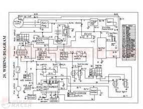 zongshen 250 quad wiring diagram zongshen image similiar tao tao wiring diagram keywords on zongshen 250 quad wiring diagram