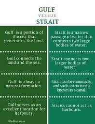 What Is The Difference Between Bay, Gulf And Straits? Quora