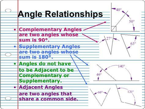 Angles  Common Core Math