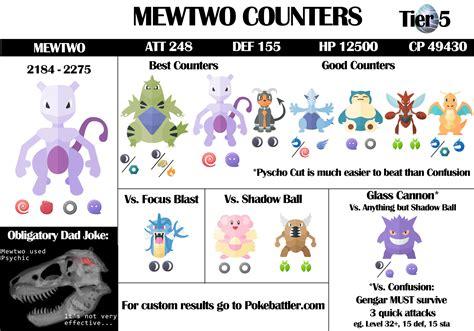 The Safest Pokemon Bets For Gen 4