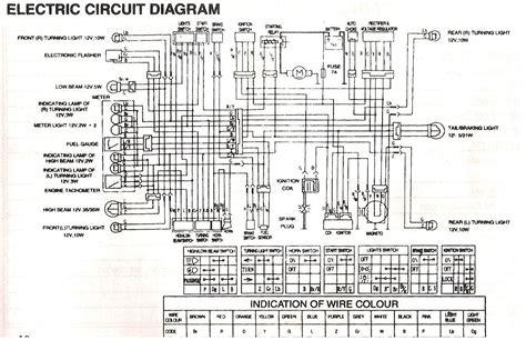 peugeot vivacity  wiring diagram wiring diagram