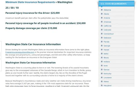 worse  positioned  auto insurance