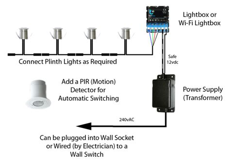 Electrical Wiring Diagram Light Deck by Mini Rgb Colour Changeable Led Plinth Deck Lights