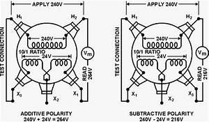 Understanding Transformer Polarity