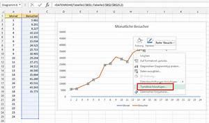 Kündigungsfrist 3 Monate Zum Monatsende Berechnen : trendanalysen mit excel der tabellen experte ~ Themetempest.com Abrechnung
