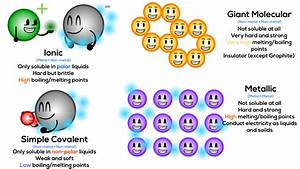 Chemical Bonding  Chemical Bonding