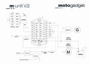 Motogadget M-unit - Kzrider Forum