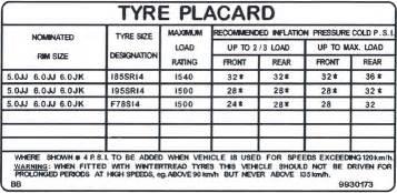 Tyre Pressure Guide