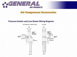 General Air Products Inc - Fire Protection Air Compressors