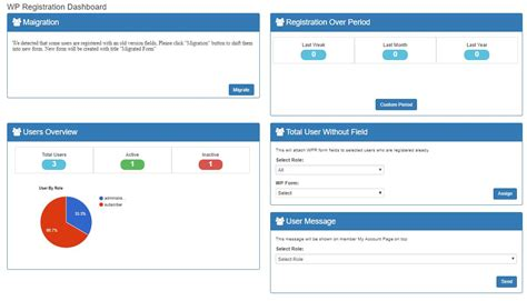 Wp User Registration Form Plugin