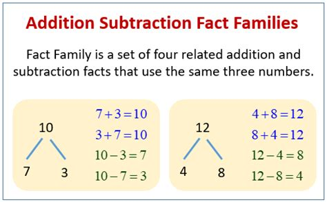 fact families  family  number sentences examples