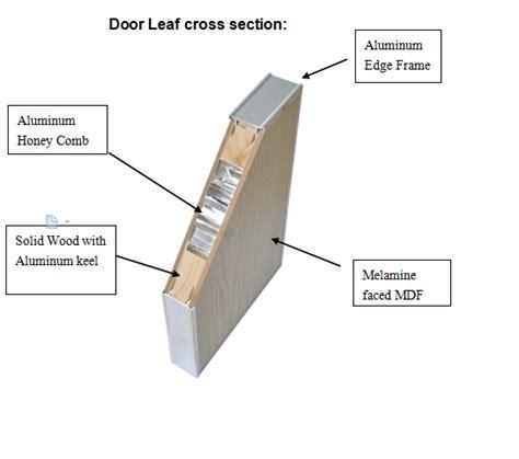 soundproof an apartment standard size hospital door glass window buy standard