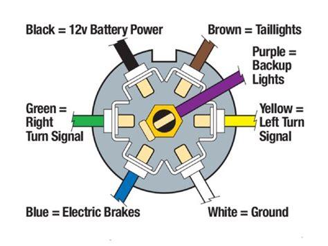 Randy Electrical Corner September Magazine