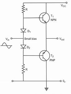 Class Ab And Class C Power Amplifiers
