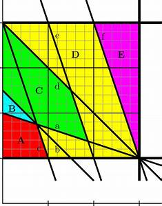 Phase Diagram In The  T  P   Parameter Space For Fixed