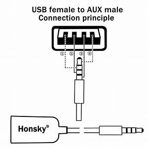 Usb To Auxiliary Wiring Diagram