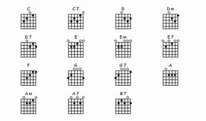 Guitar Chart Acoustic Chords Printable Chord Charts