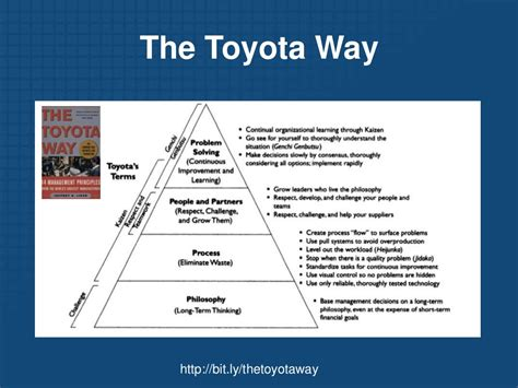 The Toyota Way by The Toyota Way Http Bit Ly Thetoyotaway