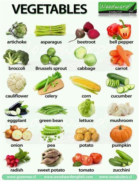 vocabulaire anglais cuisine 1000 images about la cuisine anglaise plats et