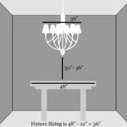 a dining room chandelier should be no wider than 12 inches