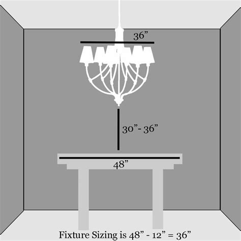 Proper Chandelier Height by A Dining Room Chandelier Should Be No Wider Than 12 Inches