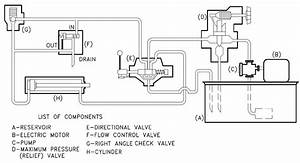 Hydraulic And Pneumatic P U0026id Diagrams And Schematics Instrumentation Tools