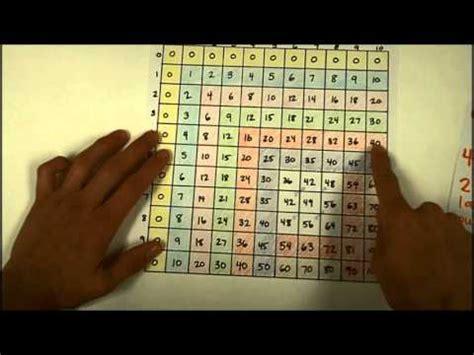 multiplication  easy youtube