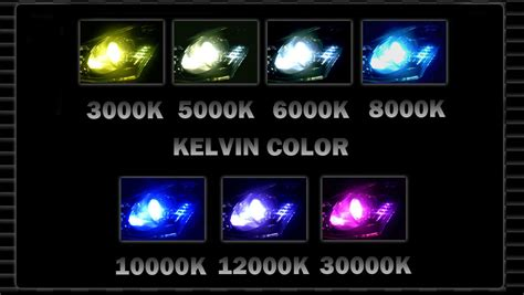 hid light colors 55w 3000k 55watt 4000k 5000k 6000k 10000k hid xenon kit
