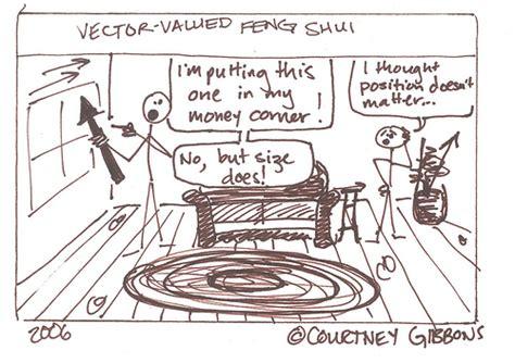 Vector Valued Feng Shui