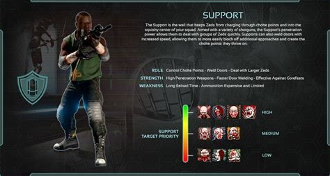 killing floor 2 zed stats overview