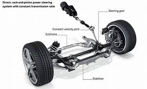 Reverse Steering In Cars Diagram