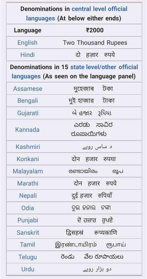 languages  indian rupee note quora