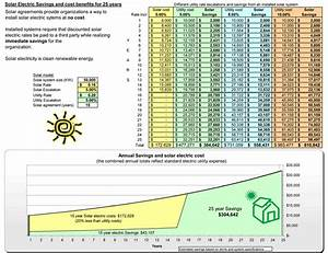 solar power purchase agreement talgra With solar power purchase agreement template