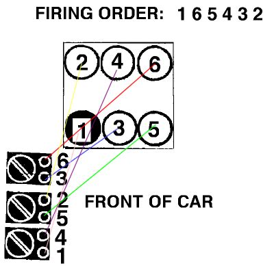 On A 1994 Pontiac Grand Prix Wire Diagram by I Am Looking For The Spark Wiring Diagram For A 1989