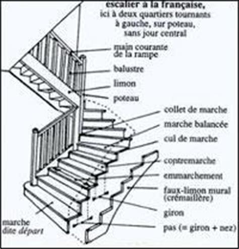 escalier a la franaise escalier a la en bois