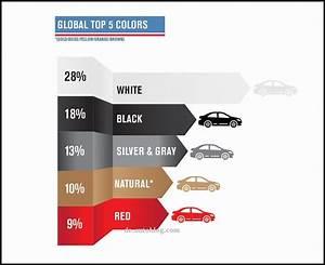Autofarben Trend 2017 : 28 the big paint color trends ~ Markanthonyermac.com Haus und Dekorationen