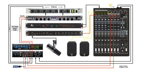 Dbx Crossover Wiring Diagram by Pro Tools Hardware Inserts Produce New Media