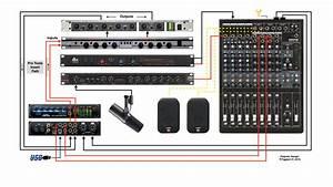 Pro Tools Hardware Inserts  U2013 Produce New Media