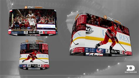 PNC Arena Upgrades Carolina Hurricanes' Games With New ...