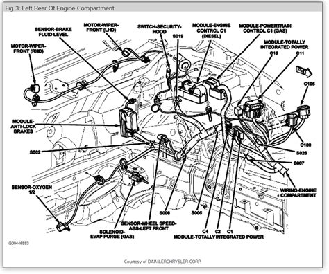 2009 Dodge Caliber Engine Diagram by Turn Signals Electrical Problem 4 Cyl Front Wheel Drive